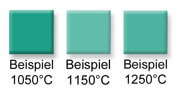 Farbkörper 4826 Mintgrün
