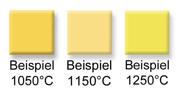 Farbkörper 407 Praseodymgelb